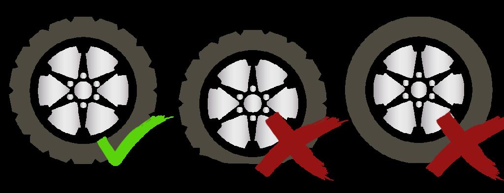 Vérifier l'état des pneus