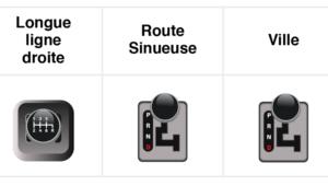 La différence entre les boîtes de vitesse